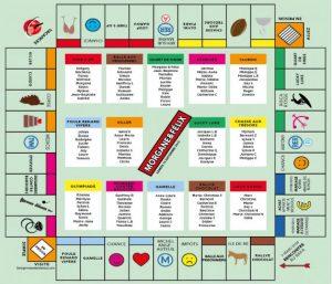 Monopoly tableau